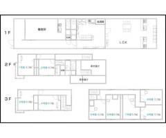 京都西陣のシェアハウス